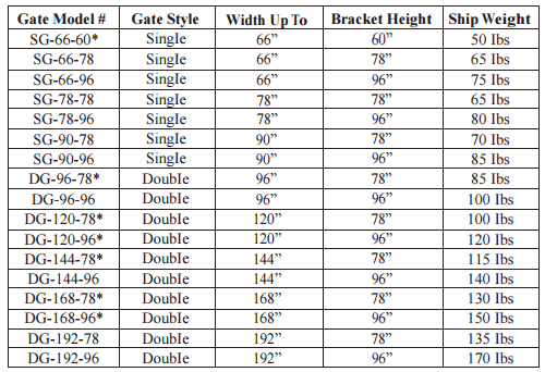 Security gate size chart