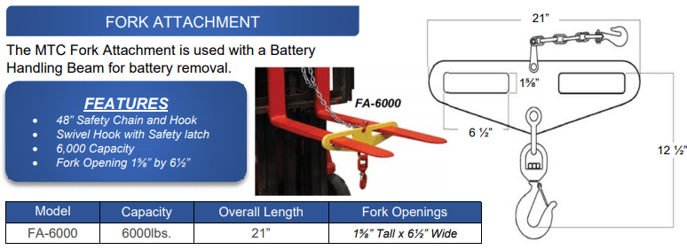 fork hook lift attachment