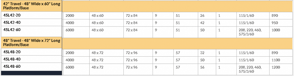 4SL42-48 series lift table chart