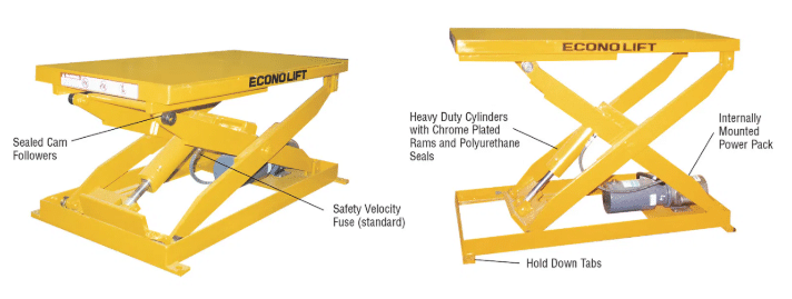 Econo Lift Standard Scissor Lift