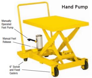 Portable light duty pump