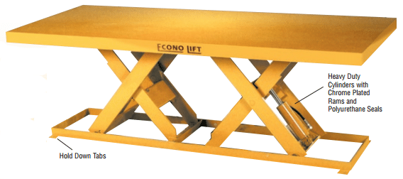 Econo Lift Tandem lift table