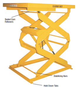 Multi Scissor Lift Table