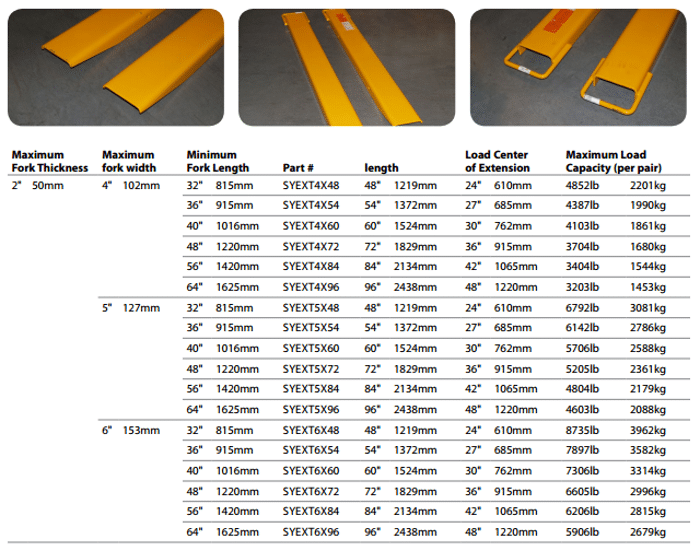 Fork Extensions Size Chart