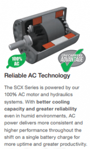 Unicarriers Forklift AC technology