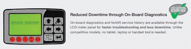 SCX series on-board diagnostics