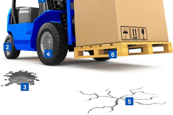 Forklift Tire Wear items