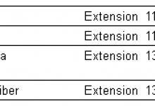 Service Contact list
